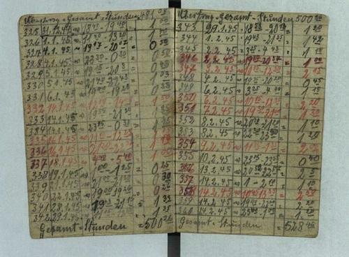 Aufzeichnungen in einem Notizbuch eines Magdeburgers über Fliegeralarme in seiner Stadt vom 31. Dezember 1944 bis 14. Februar 1945. © Stadtarchiv Magdeburg