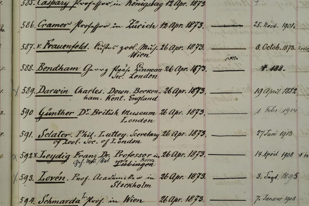 SGN 3197 Mitgliederverzeichnis Heyden 1867 Seite 159 Ausschnitt Darwin